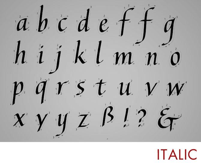 Calligraphy penmanship european paper company