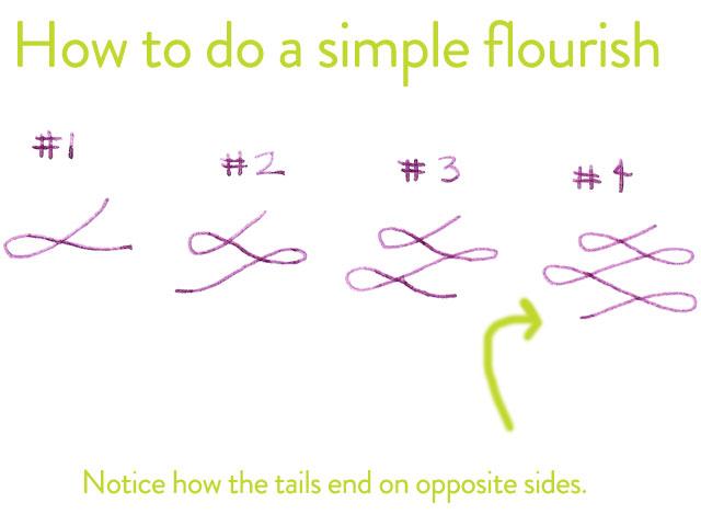 how to use word flourish